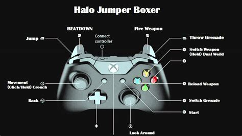 zf2 layout get controller jumper boxer controller layout youtube