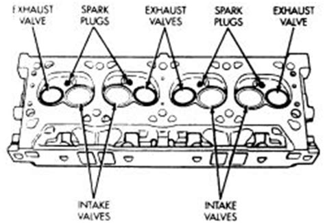 94 gmc sonoma 2 2l engine diagram toyota camry 2 2l engine elsavadorla 94 gmc sonoma 2 2l engine diagram 94 free engine image for user manual download