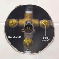 Kitchen Faucet Diverter Valve Repair shutting off the water plumbing basics diy plumbing