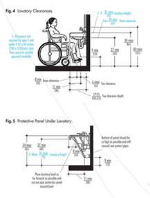 Ada Kitchen Sink Requirements How To Design An Ada Restroom Arch Academy