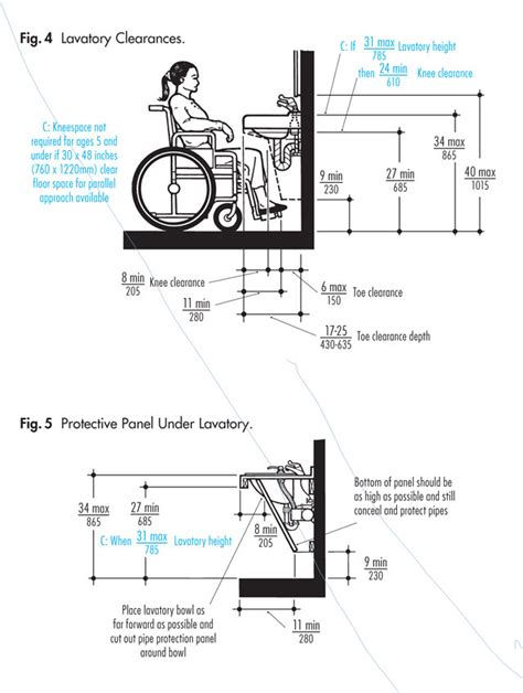 ada bathroom sink dimensions real life ada bathrooms diagram of doorway diagram free