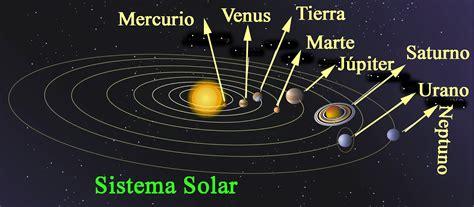 imagenes de el universo y los planetas tenerifitocandelariero el universo y los planetas