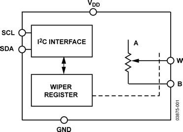 dac programmable resistor ad5246 datasheet and product info analog devices