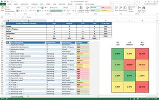 project management excel risk dashboard template