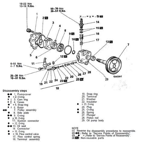 Hose Assy Power Steering Pressure Sportage Ii Kia Genuine Parts power steering flow diagram power free engine image for