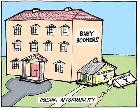housing affordability baby boomers vs y wma property