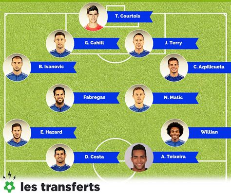 chelsea transfer chelsea transfer 2015 2016 confirms music search engine