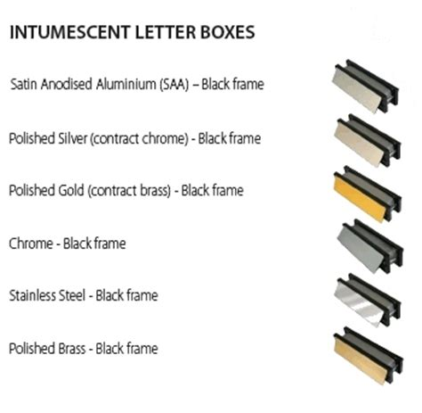 Fireproof Letterbox Intumescent Letterboxes