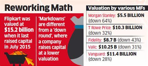 stanley growth fund price stanley steep price cut for flipkart as