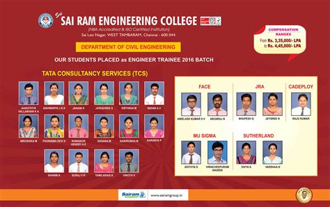 Atharva College Mba Placements by Civil Placement Achievement Sri Sairam Engineering College