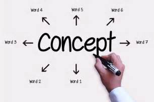 what is concept ways to recognize concepts thinkibility