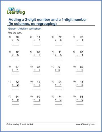 Grade 1 Worksheet Math by Math Worksheets 187 Grade 1 Math Worksheets Addition And