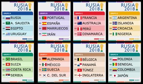 grupos mundial 2018