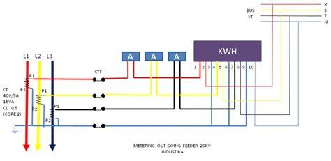 Panel Induk Listrik dunia listrik dan informasi terkini pengetahuan gardu