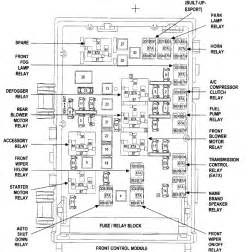 2006 Chrysler Town And Country Fuse Box Diagram 2002 Chrysler Town Country The Radio Mini