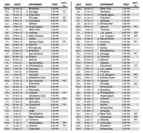 printable schedule for boston celtics do the celtics have the easiest schedule in the nba