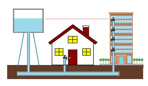 il principio dei vasi comunicanti principio dei vasi comunicanti per superiori redooc