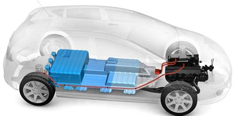 Electric Vehicle Battery Model Apple Is Reportedly Working On Electric Car Batteries With