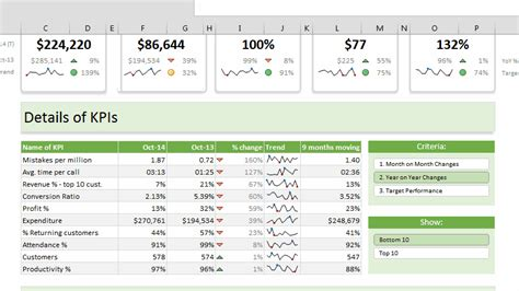 Dynamic Data Template