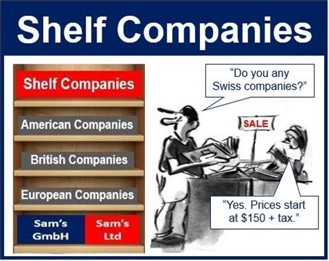 what is a shelf company definition and meaning market
