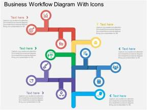 powerpoint workflow template visual search hierarchy flowchart powerpoint slides