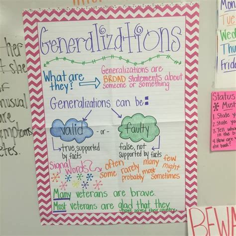 biography anchor chart fifth grade ideas pinterest generalizations anchor chart by life in fifth grade