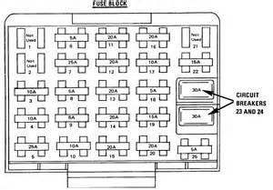 89 oldsmobile delta 88 royale fuse box diagram driver side