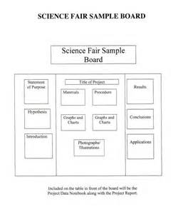 science fair board template science board layout new calendar template site