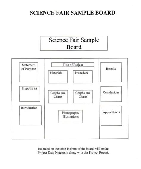 layout of poster board for science project science board layout new calendar template site