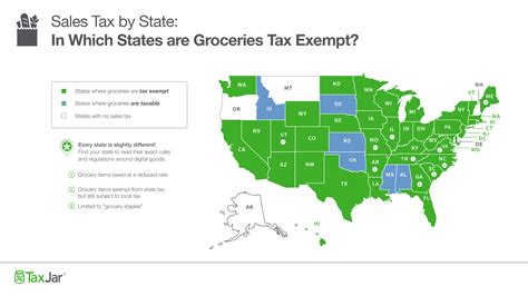 what is washington state sales tax sales tax by state are grocery items taxable