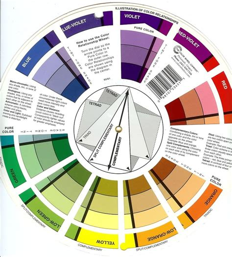 advance the colors for all artists hint 4 the color wheel advanced terms