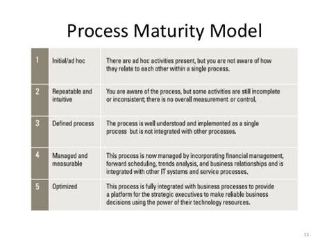 Bmc Service Desk Itil Implementation And Service Management Best Practices