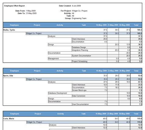 Time Tracking Report Template