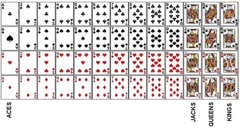 Standard Deck Of Cards by What Is The Probability Of Getting 3 Cards In A