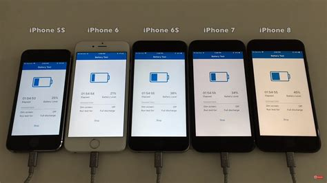 ios 11 3 battery compared to ios 11 2 6 in comparison redmond pie