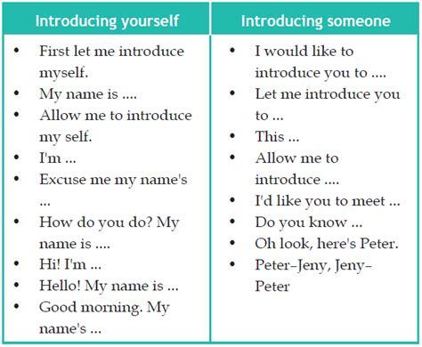 learning text introducing yourself memperkenalkan diri dalam