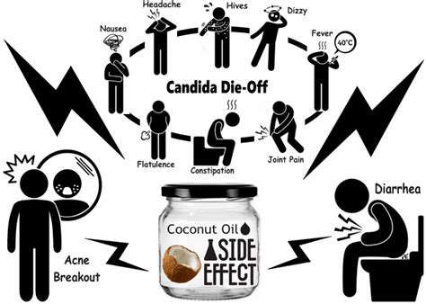 can i put coconut on my side effects of coconut fussybody