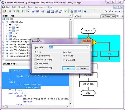 pl sql flowchart generator pl sql flowchart generator create a flowchart