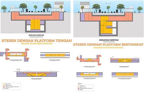 2l design concept kuchai lama stations mrt corp