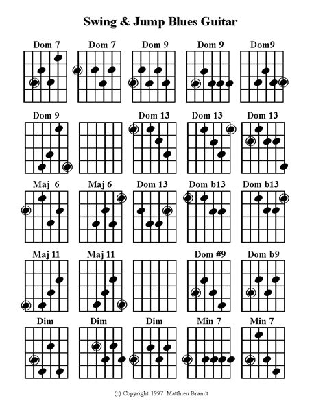 swing guitar chords swing and jump blues guitar lessons overview chords