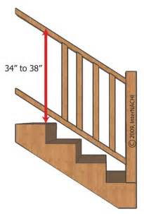 Banister Railing Height Inspecting A Deck Illustrated Actionplushi