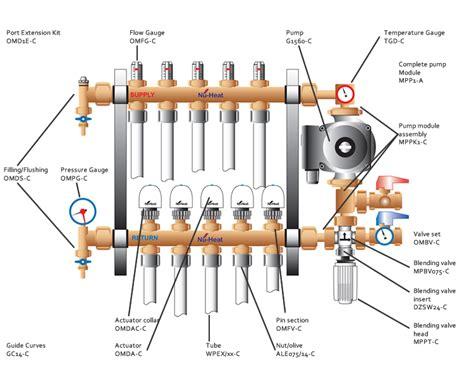 wiring diagram underfloor heating manifold k