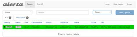 tutorial zabbix centos 7 how to monitor zabbix alerts with alerta on centos 7
