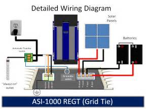 micro inverter wiring diagram micro relay wiring diagram elsavadorla