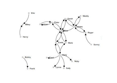 joint layout forcedirected js d3 js two way arrows possible in force directed graph