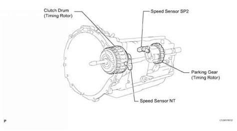 book repair manual 2004 chevrolet impala transmission control service manual transmission control 2007 toyota avalon free book repair manuals toyota