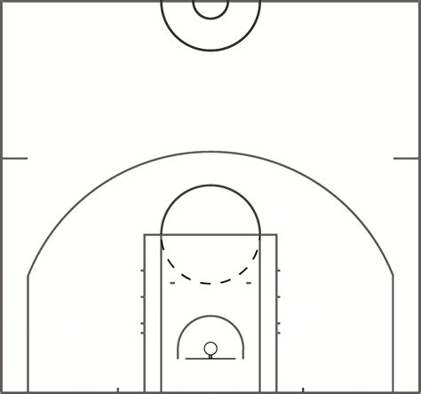 basketball court dimensions diagram best photos of basketball half court diagram half court
