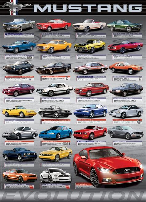 mustang history the world s catalog of ideas