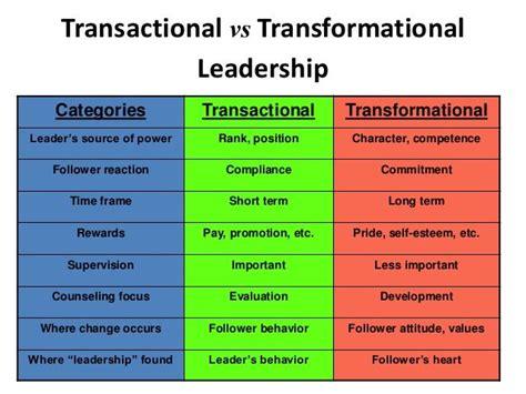 google images leadership transformational leadership vs trnasactional leadership