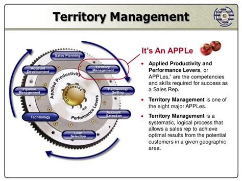 Layout Design Definition territory management